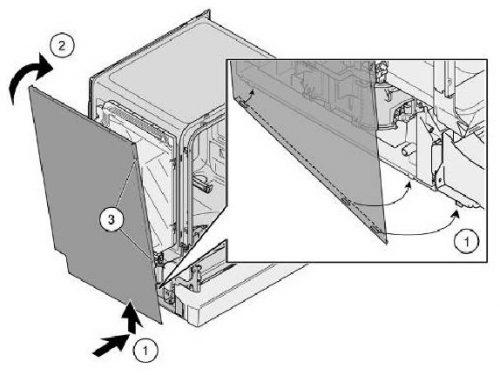 Installation side panels in the dishwasher Bosch