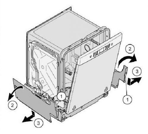 Replacing side panels in the dishwasher Bosch