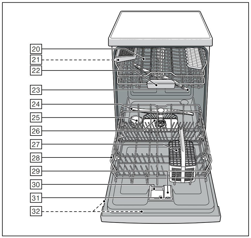 Bosch dishwasher coupons