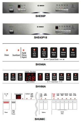 Bosch SHX46A Dishwasher Error Codes