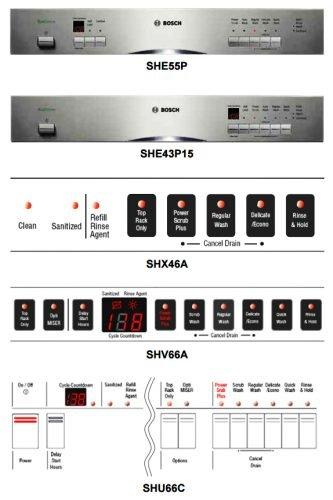 Bosch SHX46A Bulaşık Makinesi Hata Kodları