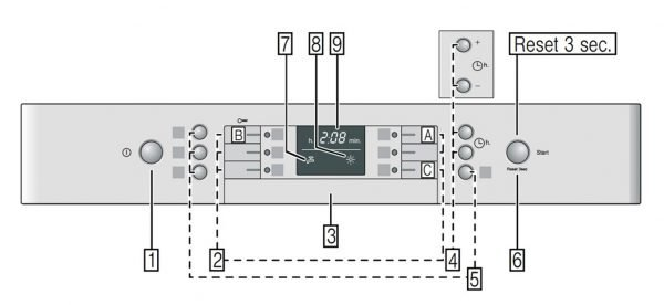 Bosch dishwasher display circuit