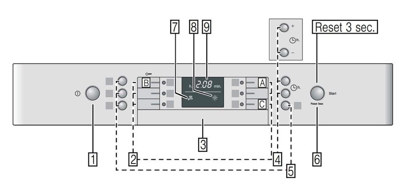 Bosch dishwasher error code h01 or h02 bosch dishwasher display circuit asfbconference2016 Image collections