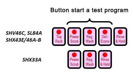 Bosch dishwasher error codes